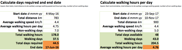 Camino dates, days & walking hours calculator